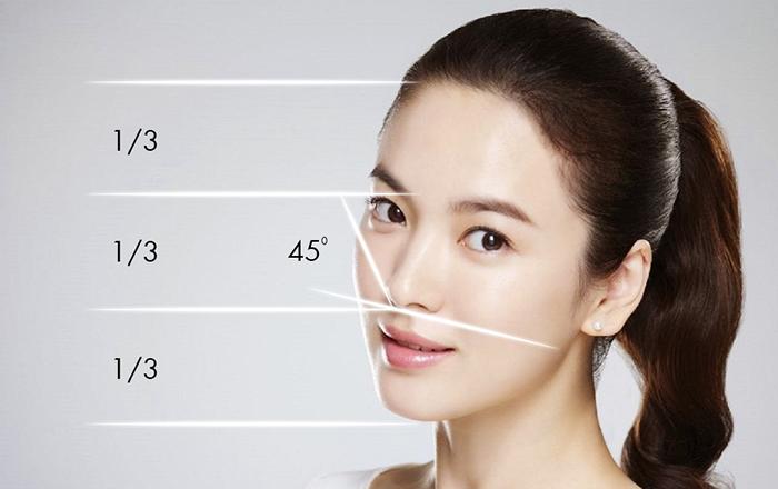 phẫu thuật kéo dài đầu mũi