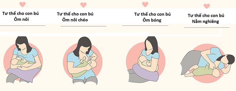 Một số tư thế bú đúng cách giúp hạn chế hiện tượng trẻ sơ sinh sôi bụng